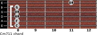 Cm7/11 for guitar on frets 8, 8, 8, 8, 8, 11