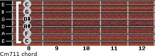 Cm7/11 for guitar on frets 8, 8, 8, 8, 8, 8