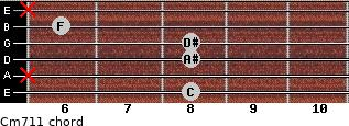 Cm7/11 for guitar on frets 8, x, 8, 8, 6, x