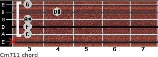 Cm7/11 for guitar on frets x, 3, 3, 3, 4, 3