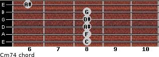 Cm7/4 for guitar on frets 8, 8, 8, 8, 8, 6