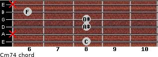 Cm7/4 for guitar on frets 8, x, 8, 8, 6, x