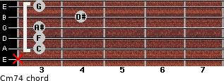 Cm7/4 for guitar on frets x, 3, 3, 3, 4, 3
