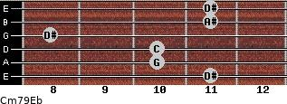 Cm7\9\Eb for guitar on frets 11, 10, 10, 8, 11, 11