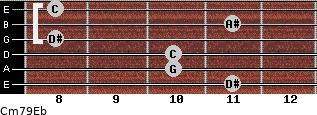 Cm7\9\Eb for guitar on frets 11, 10, 10, 8, 11, 8
