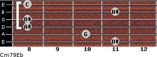 Cm7\9\Eb for guitar on frets 11, 10, 8, 8, 11, 8