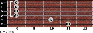 Cm7\9\Eb for guitar on frets 11, 10, 8, 8, 8, 8