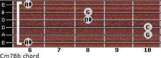 Cm7/Bb for guitar on frets 6, 10, 10, 8, 8, 6