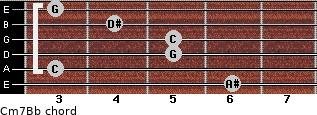 Cm7/Bb for guitar on frets 6, 3, 5, 5, 4, 3