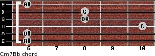 Cm7/Bb for guitar on frets 6, 6, 10, 8, 8, 6