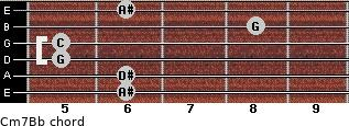 Cm7/Bb for guitar on frets 6, 6, 5, 5, 8, 6