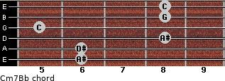 Cm7/Bb for guitar on frets 6, 6, 8, 5, 8, 8