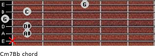 Cm7/Bb for guitar on frets x, 1, 1, 0, 1, 3