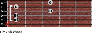 Cm7/Bb for guitar on frets x, 1, 1, 3, 1, 3