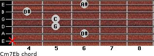 Cm7\Eb for guitar on frets x, 6, 5, 5, 4, 6