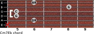 Cm7\Eb for guitar on frets x, 6, 5, 5, 8, 6