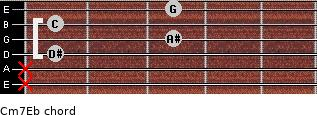 Cm7\Eb for guitar on frets x, x, 1, 3, 1, 3
