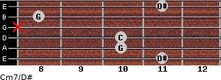 Cm7\D# for guitar on frets 11, 10, 10, x, 8, 11