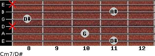 Cm7\D# for guitar on frets 11, 10, x, 8, 11, x