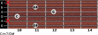 Cm7\D# for guitar on frets 11, x, 10, 12, 11, x