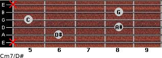 Cm7\D# for guitar on frets x, 6, 8, 5, 8, x