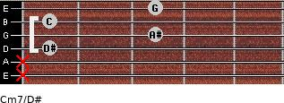 Cm7\D# for guitar on frets x, x, 1, 3, 1, 3