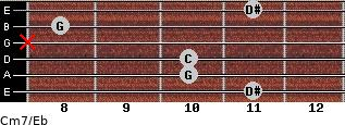 Cm7\Eb for guitar on frets 11, 10, 10, x, 8, 11
