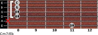 Cm7\Eb for guitar on frets 11, x, 8, 8, 8, 8