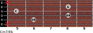 Cm7\Eb for guitar on frets x, 6, 8, 5, 8, x