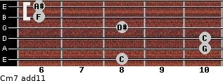 Cm7(add11) for guitar on frets 8, 10, 10, 8, 6, 6