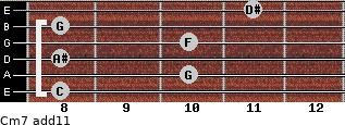 Cm7(add11) for guitar on frets 8, 10, 8, 10, 8, 11