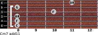 Cm7(add11) for guitar on frets 8, 8, 8, 10, 8, 11