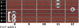 Cm7(add11) for guitar on frets 8, 8, 8, 12, 11, 11