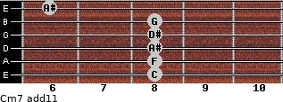 Cm7(add11) for guitar on frets 8, 8, 8, 8, 8, 6