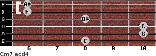Cm7(add4) for guitar on frets 8, 10, 10, 8, 6, 6