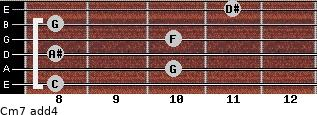 Cm7(add4) for guitar on frets 8, 10, 8, 10, 8, 11