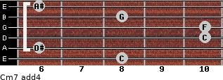 Cm7(add4) for guitar on frets 8, 6, 10, 10, 8, 6