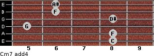 Cm7(add4) for guitar on frets 8, 8, 5, 8, 6, 6