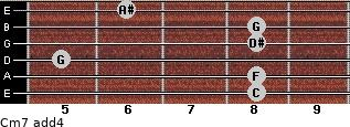 Cm7(add4) for guitar on frets 8, 8, 5, 8, 8, 6