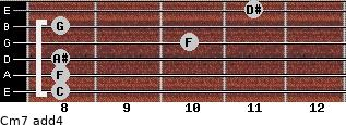 Cm7(add4) for guitar on frets 8, 8, 8, 10, 8, 11