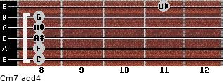 Cm7(add4) for guitar on frets 8, 8, 8, 8, 8, 11