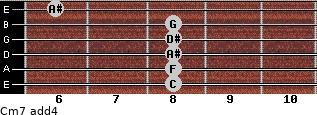 Cm7(add4) for guitar on frets 8, 8, 8, 8, 8, 6