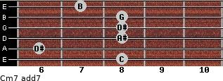 Cm7 add(7) guitar chord