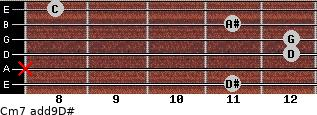 Cm7(add9)\D# for guitar on frets 11, x, 12, 12, 11, 8