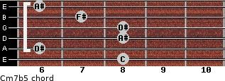 Cm7(b5) for guitar on frets 8, 6, 8, 8, 7, 6