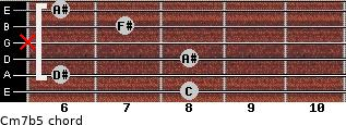 Cm7b5 for guitar on frets 8, 6, 8, x, 7, 6