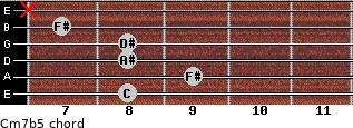 Cm7(b5) for guitar on frets 8, 9, 8, 8, 7, x