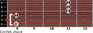 Cm7b5 for guitar on frets 8, x, 8, 11, 11, 11