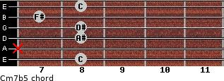 Cm7(b5) for guitar on frets 8, x, 8, 8, 7, 8