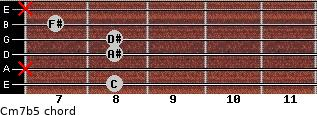 Cm7b5 for guitar on frets 8, x, 8, 8, 7, x